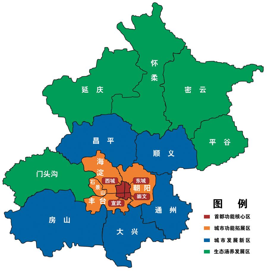 北京市四类功能区分布示意图