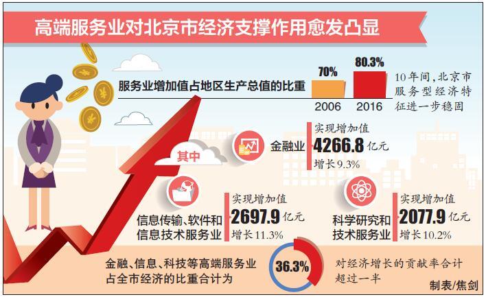 收入跑赢gdp_贾康:居民收入跑不赢GDP,一点也不奇怪